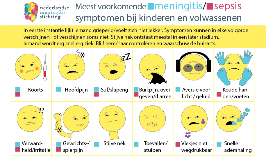 Nmssymptomen